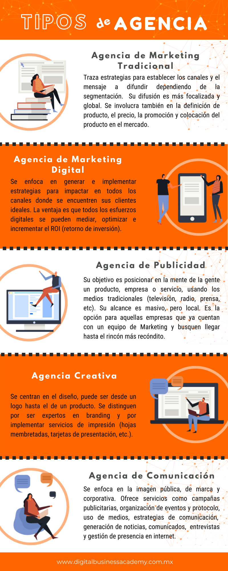 agencia-de-marketing-tipos-de-agencia